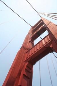 San Francisco Area Code. Change.